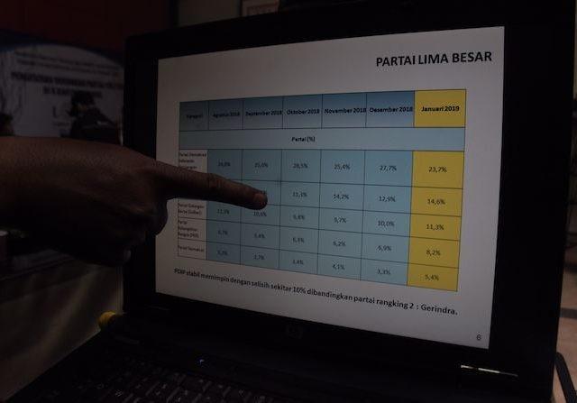 Jelang pemilu serentak 2019, banyal kembaga survei berlomba-lomba merilis hasil risetnya. Dugaan survei peseanan pun menyeruak di publik. (Dery Ridwansyah/JawaPos.com)