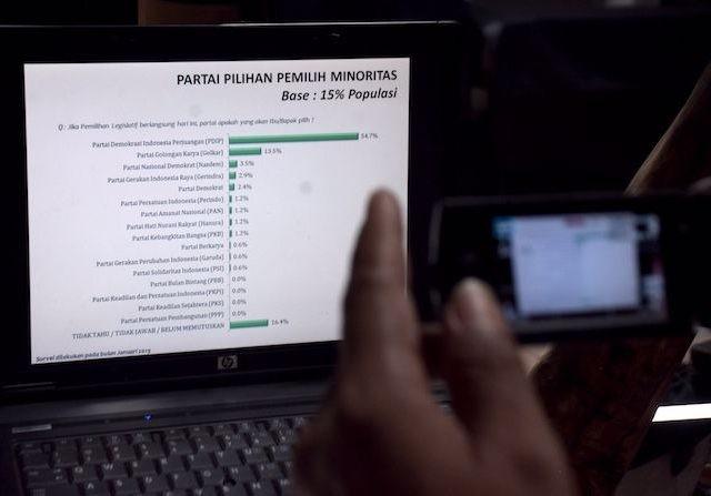 Hasil Survei. Sejumlah lembaga dan instituso mulai merilis hasil survei eletabilitas dua paslon yang berlaga di Pilpres 2019. (Dery Ridwansah/Jawa Pos)