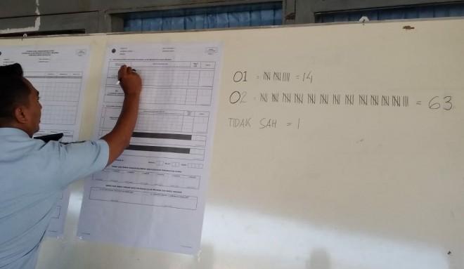 Prabowo unggul di dua TPS dalam Lapas. Foto : Ist