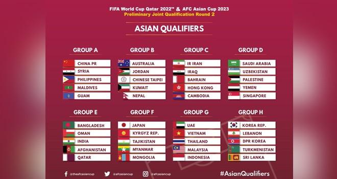 Kualifikasi Piala Dunia 2022 Zona Asia.