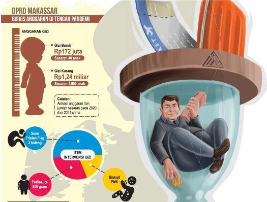 ILUSTRASI. Anggaran Gizi Buruk Minim, Perjalanan Dinas DPRD Makassar Puluhan Miliar